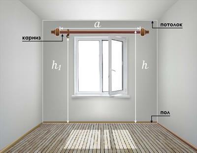 Как правильно измерить ширину и высоту для штор?